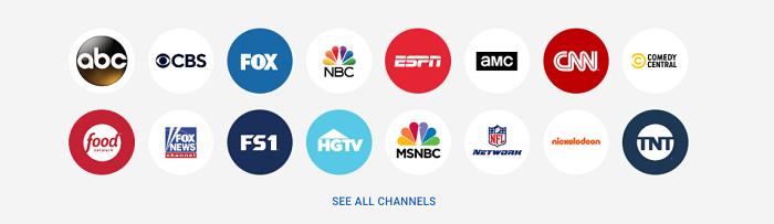 Доступные каналы на YouTube activate TV